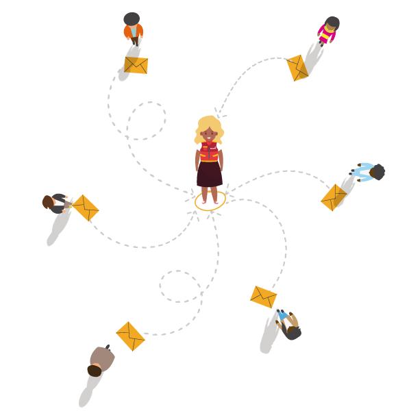 La imagen muestra una mujer afro de pelo rubio largo con un chaleco rojo y franjas amarilla, una falda negra, alrededor 6 personas formando un círculo  canectadas con líneas Inter punteadas.